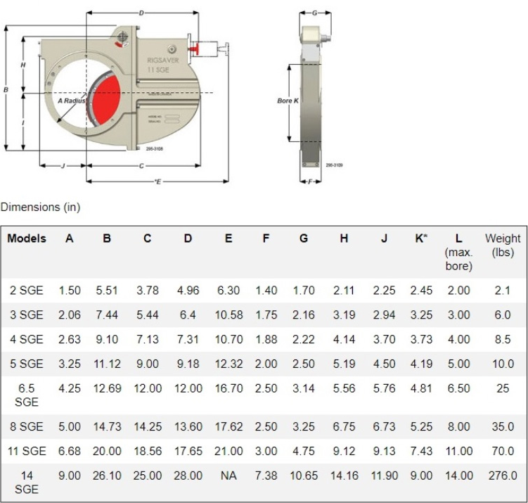 sizing-table